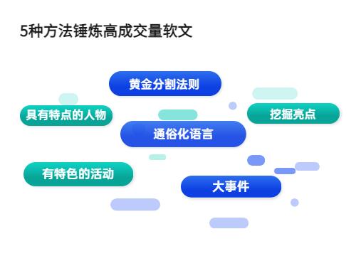 快速清理软文编写思路,只需9个创作类型,5种软文锤炼方法