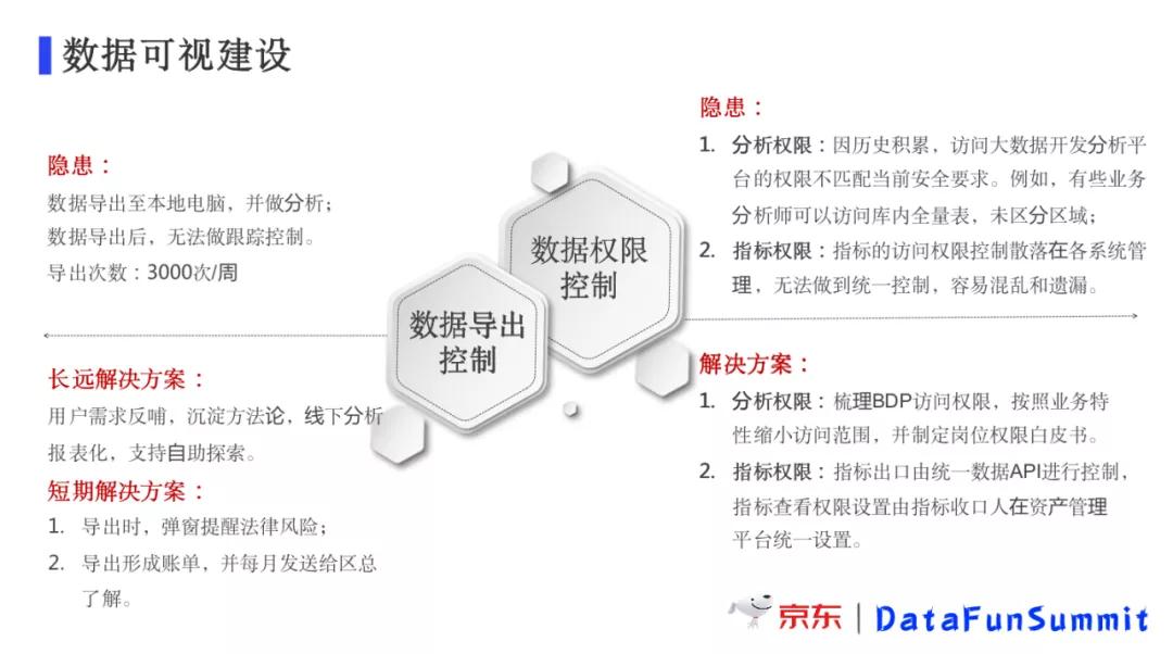 「Doris应用实践」京东物流基于 Doris 的亿级数据自助探索应用