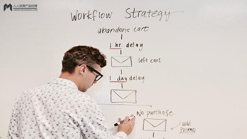 如何画出一份优秀的产品架构图?