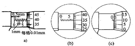 外径千分尺的使用方法++详细的使用步骤