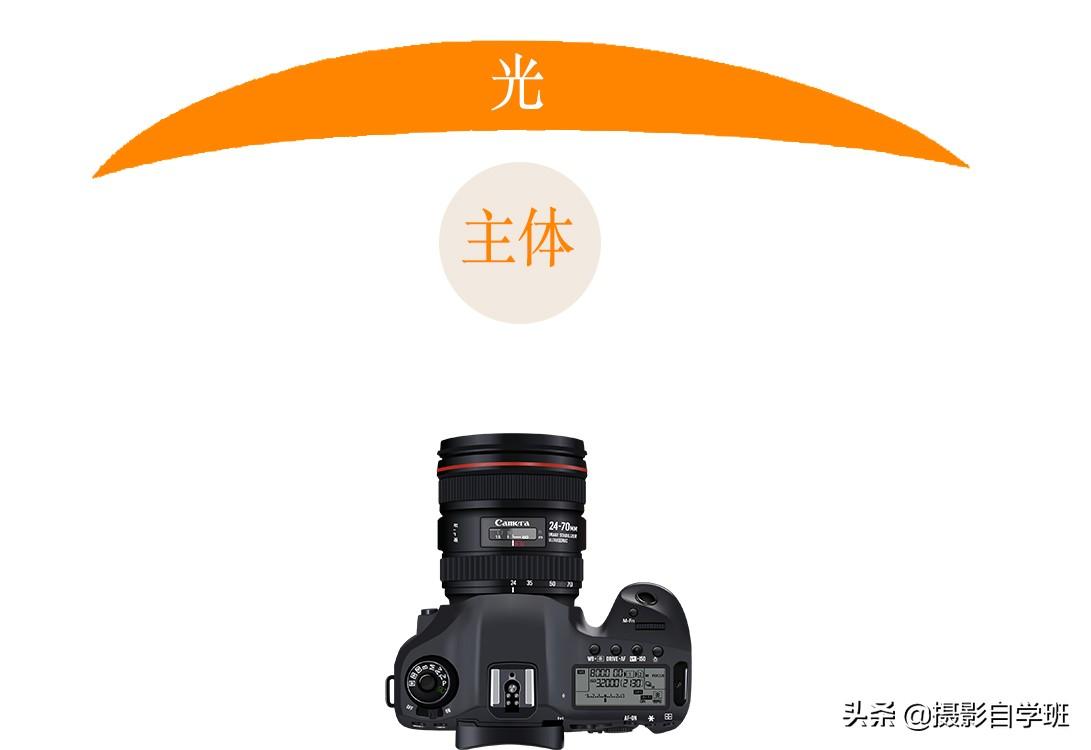拍摄剪影,有这8个拍摄条件,你的剪影照片艺术性会更强
