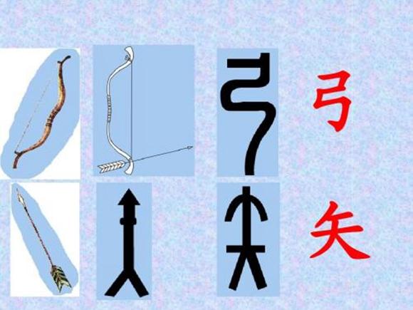 我国汉字其实由象形字演变而来