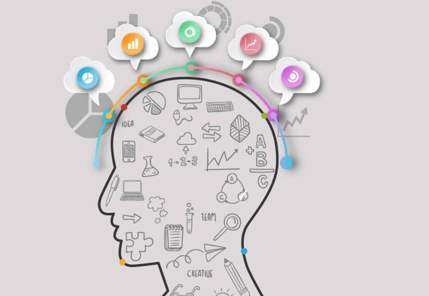 成功的创业者需要具备哪些素质?