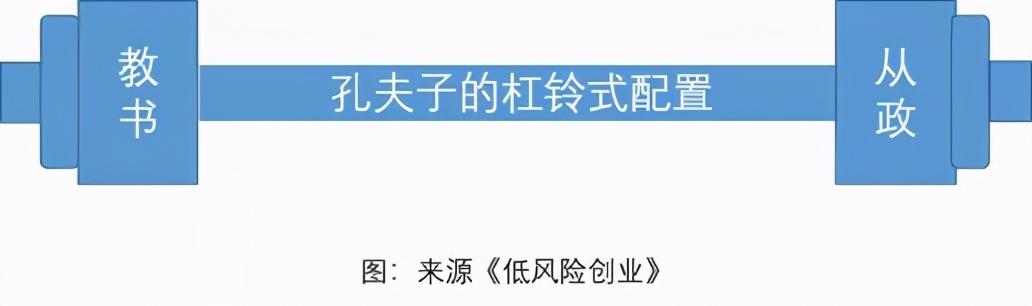 樊登:越懂得这一点,创业越容易成功