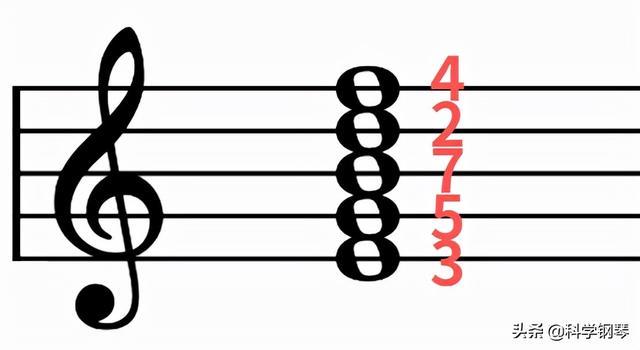 钢琴谱学习教学(钢琴初学者怎样学五线谱)